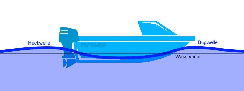 Das Boot Verdrängerfahrt